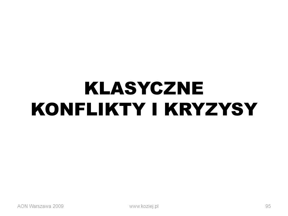 KLASYCZNE KONFLIKTY I KRYZYSY AON Warszawa 200995www.koziej.pl