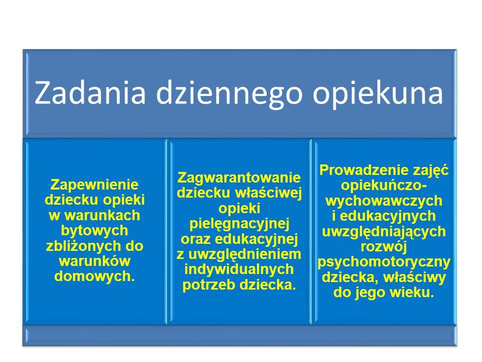 Informacji udzielą Zakład Ubezpieczeń Społecznych Inspektorat w Żarach, ul.