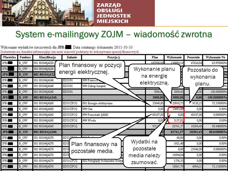 System e-mailingowy ZOJM – wiadomość zwrotna Wykonanie planu na energię elektryczną. Pozostało do wykonania planu. Wydatki na pozostałe media należy z
