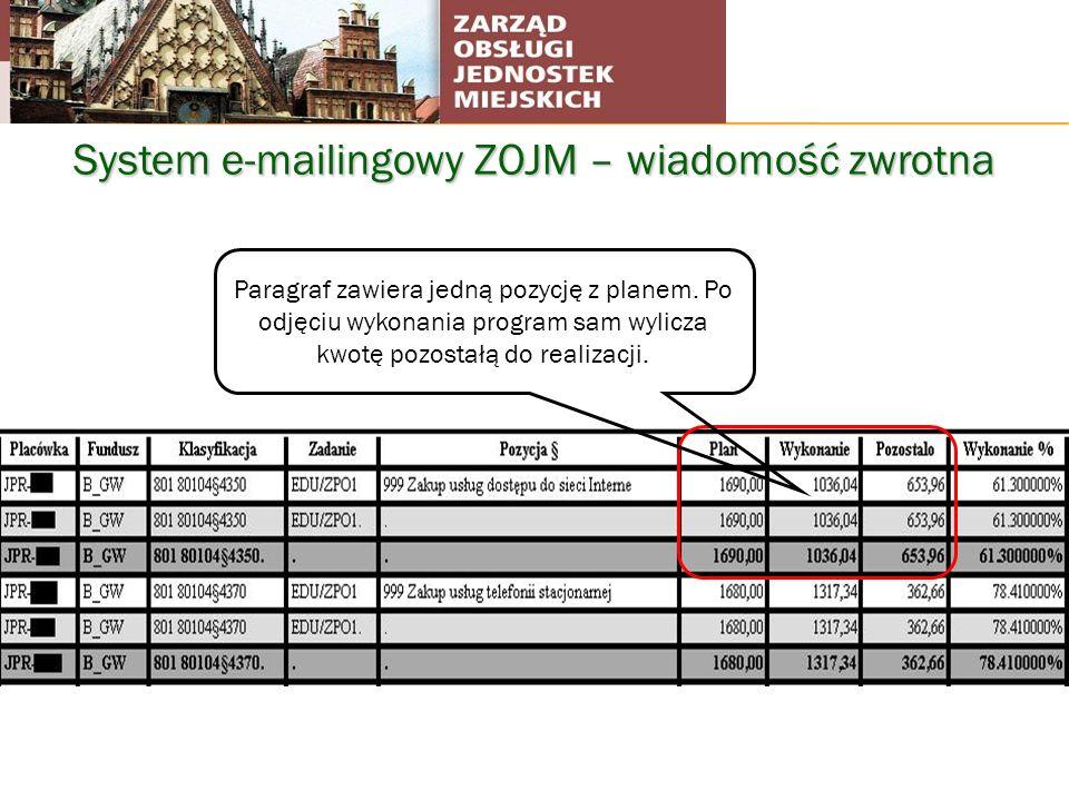 System e-mailingowy ZOJM – wiadomość zwrotna Paragraf zawiera jedną pozycję z planem. Po odjęciu wykonania program sam wylicza kwotę pozostałą do real