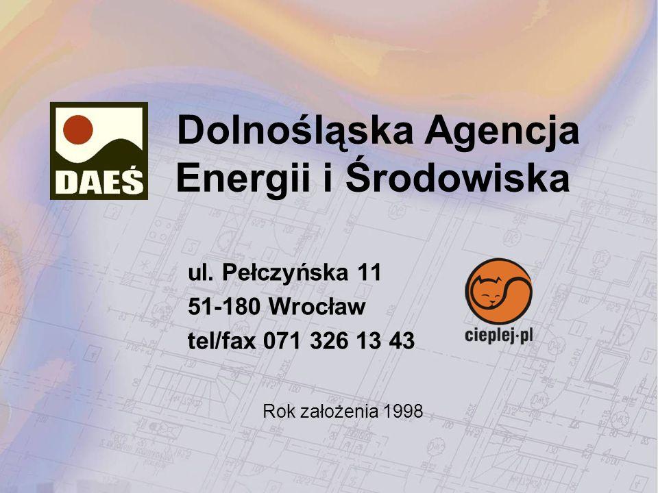 Dolnośląska Agencja Energii i Środowiska ul. Pełczyńska 11 51-180 Wrocław tel/fax 071 326 13 43 Rok założenia 1998
