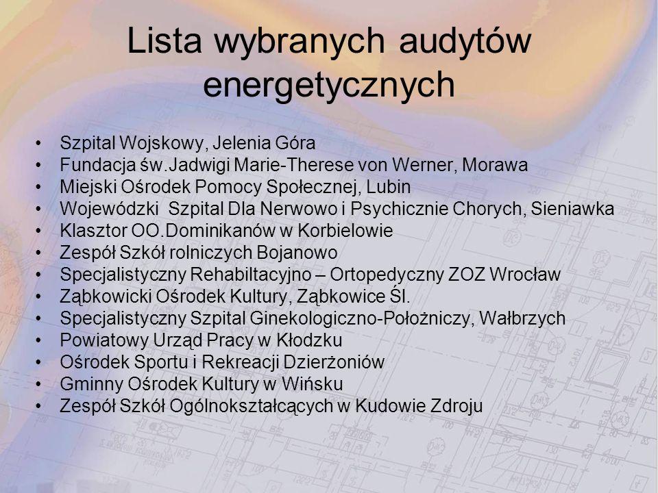 Lista wybranych audytów energetycznych Szpital Wojskowy, Jelenia Góra Fundacja św.Jadwigi Marie-Therese von Werner, Morawa Miejski Ośrodek Pomocy Społ