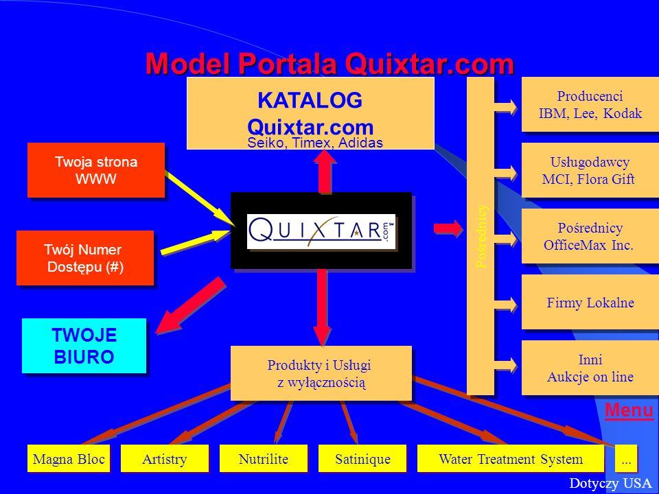 Model Portala Quixtar.com Twoja strona WWW Twoja strona WWW Twój Numer Dostępu (#) Twój Numer Dostępu (#) Produkty i Usługi z wyłącznością Produkty i Usługi z wyłącznością Magna Bloc Satinique Artistry Nutrilite Water Treatment System...