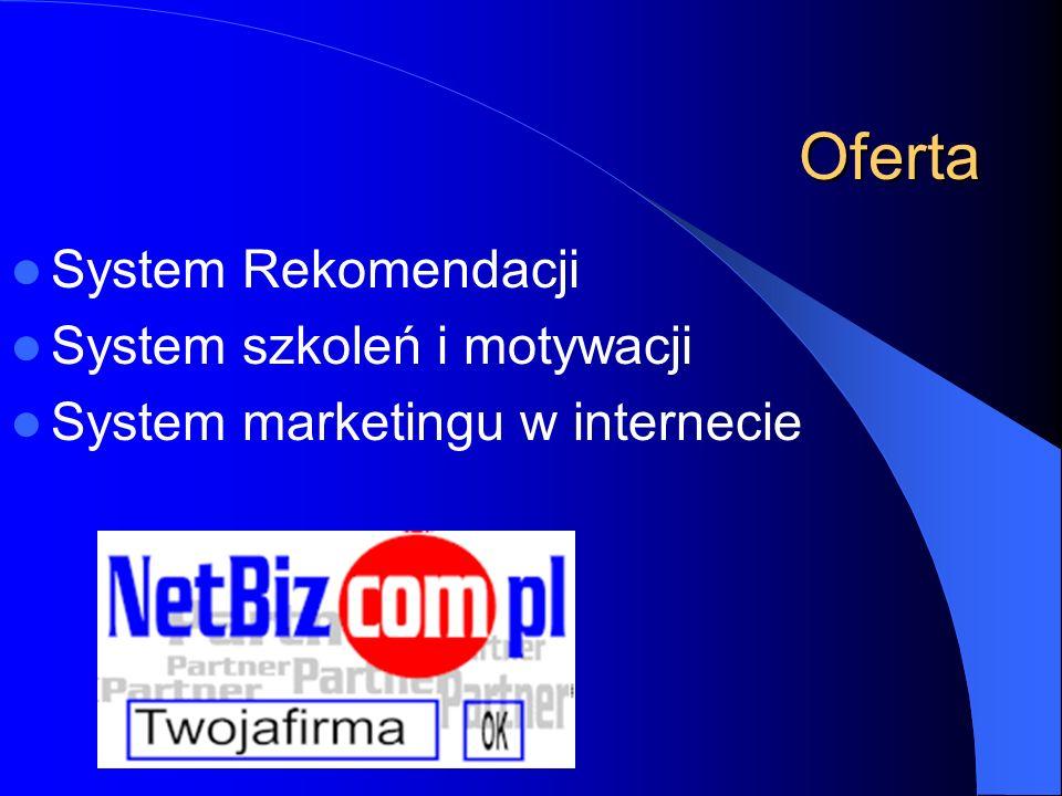 Klient płaci 100% ceny VORTAL www PRODUCENT www PRODUCENT www PRODUCENT www PRODUCENT www PRODUCENT www SKLEP www Menu Produkt Zamówienie Producent