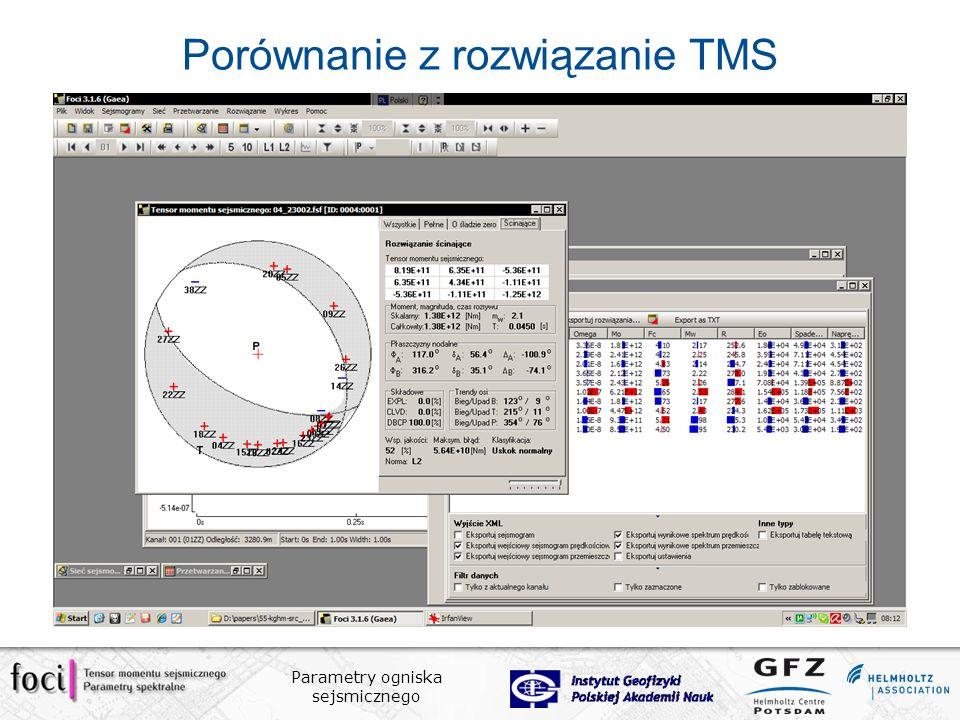 Parametry ogniska sejsmicznego Porównanie z rozwiązanie TMS