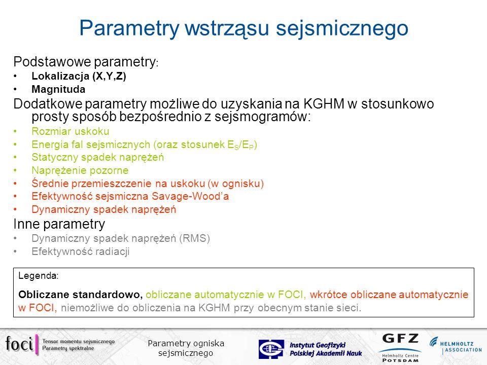 Parametry ogniska sejsmicznego Parametry wstrząsu sejsmicznego Podstawowe parametry : Lokalizacja (X,Y,Z) Magnituda Dodatkowe parametry możliwe do uzyskania na KGHM w stosunkowo prosty sposób bezpośrednio z sejsmogramów: Rozmiar uskoku Energia fal sejsmicznych (oraz stosunek E S /E P ) Statyczny spadek naprężeń Naprężenie pozorne Średnie przemieszczenie na uskoku (w ognisku) Efektywność sejsmiczna Savage-Wooda Dynamiczny spadek naprężeń Inne parametry Dynamiczny spadek naprężeń (RMS) Efektywność radiacji Legenda: Obliczane standardowo, obliczane automatycznie w FOCI, wkrótce obliczane automatycznie w FOCI, niemożliwe do obliczenia na KGHM przy obecnym stanie sieci.
