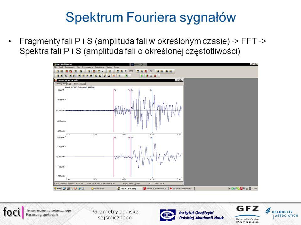 Parametry ogniska sejsmicznego Spektrum Fouriera sygnałów Fragmenty fali P i S (amplituda fali w określonym czasie) -> FFT -> Spektra fali P i S (amplituda fali o określonej częstotliwości)