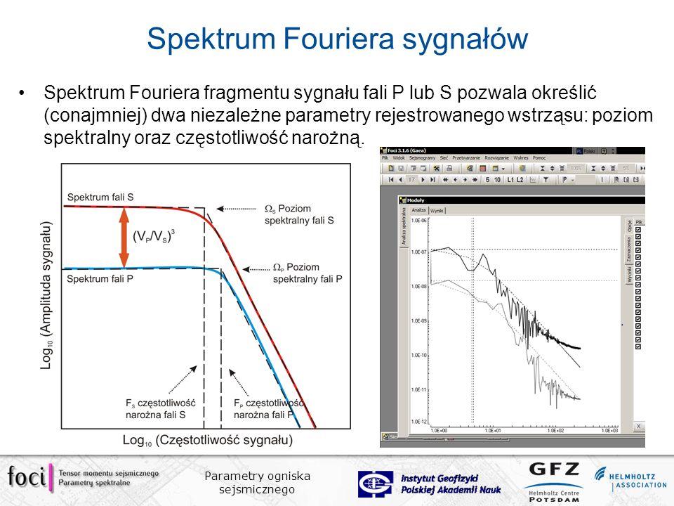 Parametry ogniska sejsmicznego Spektrum Fouriera sygnałów Spektrum Fouriera fragmentu sygnału fali P lub S pozwala określić (conajmniej) dwa niezależne parametry rejestrowanego wstrząsu: poziom spektralny oraz częstotliwość narożną.