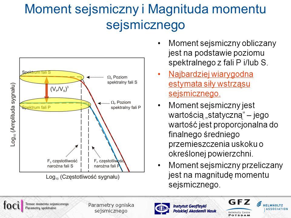 Parametry ogniska sejsmicznego Moment sejsmiczny i Magnituda momentu sejsmicznego Moment sejsmiczny obliczany jest na podstawie poziomu spektralnego z fali P i/lub S.