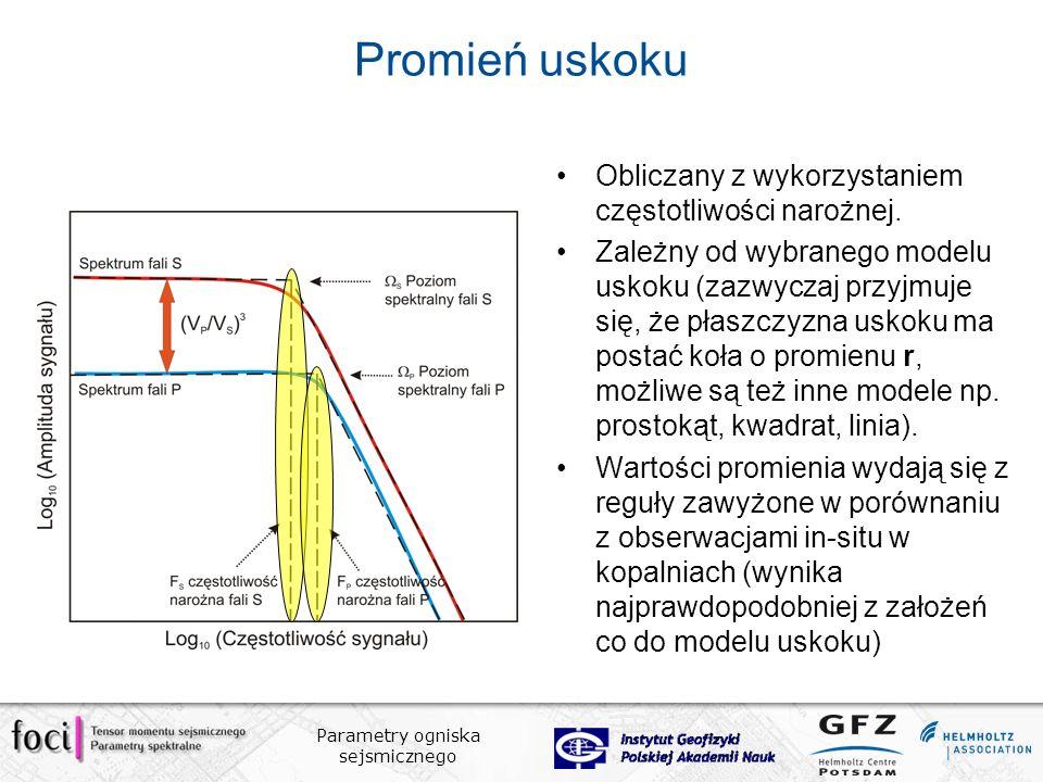 Parametry ogniska sejsmicznego Promień uskoku Obliczany z wykorzystaniem częstotliwości narożnej.