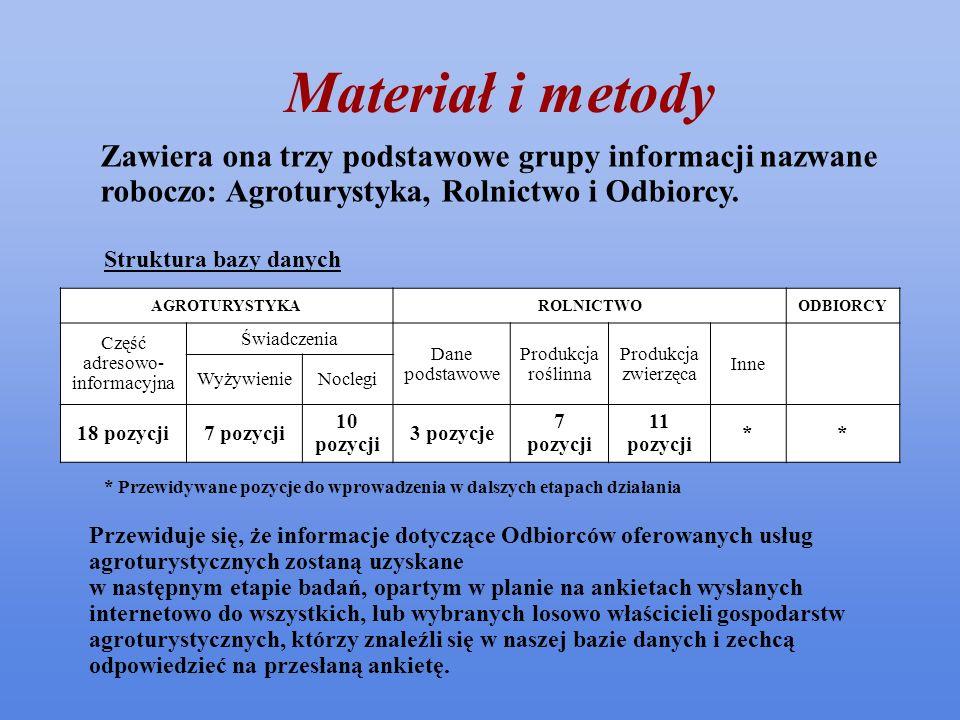 Struktura bazy danych AGROTURYSTYKAROLNICTWOODBIORCY Część adresowo- informacyjna Świadczenia Dane podstawowe Produkcja roślinna Produkcja zwierzęca I