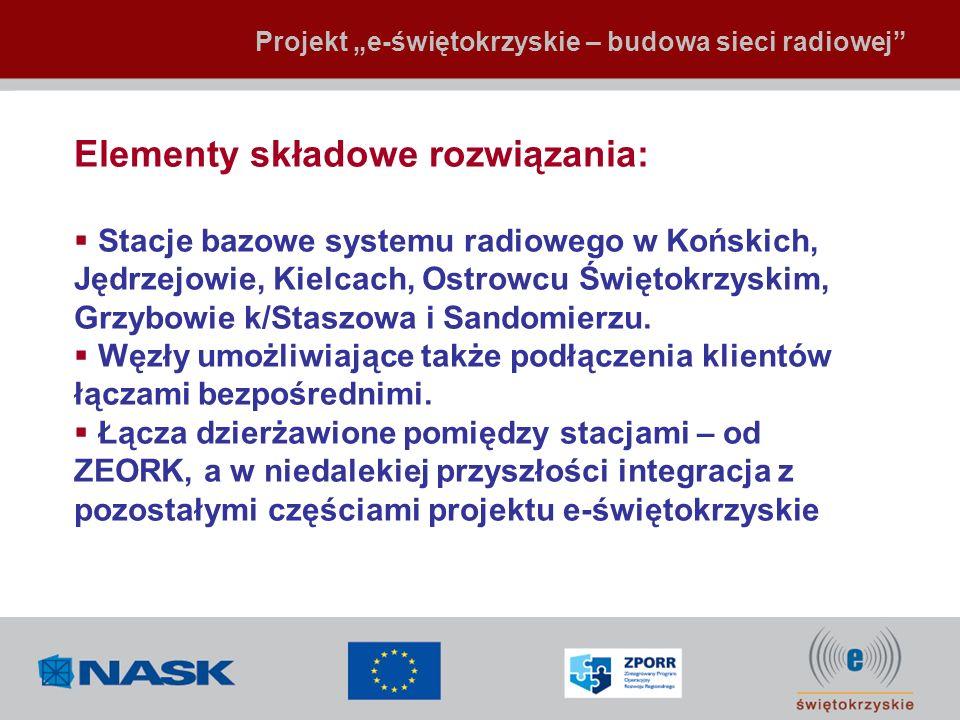 Elementy składowe rozwiązania: Stacje bazowe systemu radiowego w Końskich, Jędrzejowie, Kielcach, Ostrowcu Świętokrzyskim, Grzybowie k/Staszowa i Sand