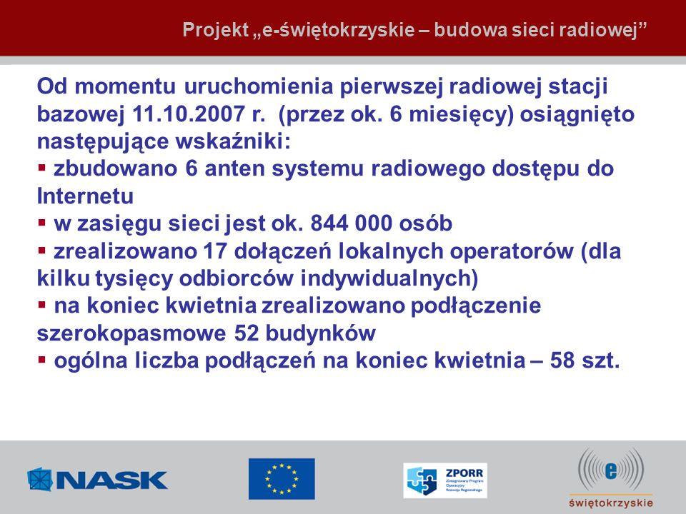 Od momentu uruchomienia pierwszej radiowej stacji bazowej 11.10.2007 r. (przez ok. 6 miesięcy) osiągnięto następujące wskaźniki: zbudowano 6 anten sys