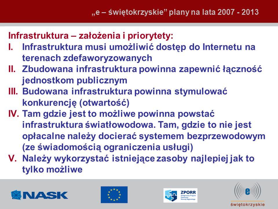 Infrastruktura – założenia i priorytety: I.Infrastruktura musi umożliwić dostęp do Internetu na terenach zdefaworyzowanych II.Zbudowana infrastruktura