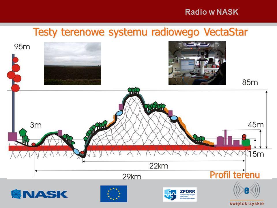 Profil terenu Testy terenowe systemu radiowego VectaStar