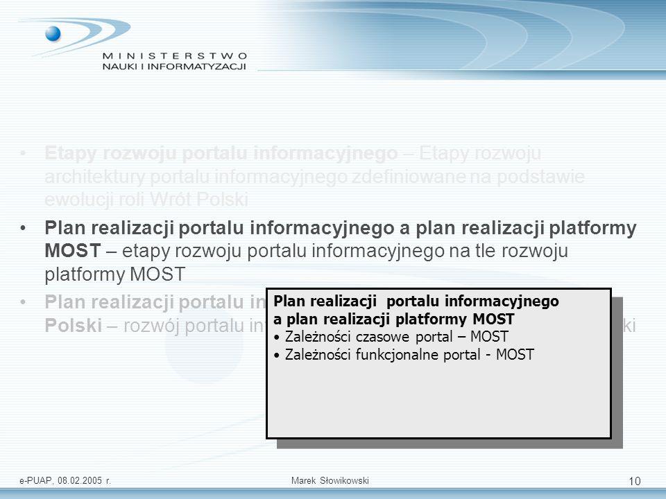 e-PUAP, 08.02.2005 r.Marek Słowikowski 10 Etapy rozwoju portalu informacyjnego – Etapy rozwoju architektury portalu informacyjnego zdefiniowane na pod
