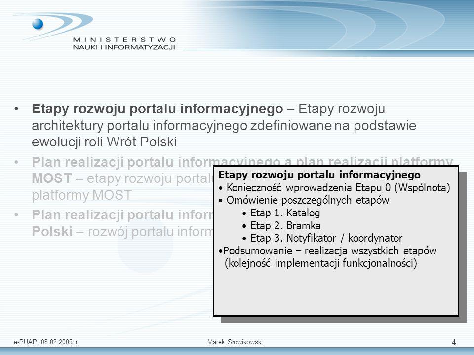 e-PUAP, 08.02.2005 r.Marek Słowikowski 4 Etapy rozwoju portalu informacyjnego – Etapy rozwoju architektury portalu informacyjnego zdefiniowane na pods