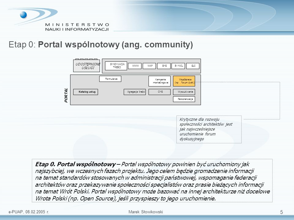 e-PUAP, 08.02.2005 r.Marek Słowikowski 5 Etap 0: Portal wspólnotowy (ang. community) Etap 0. Portal wspólnotowy – Portal wspólnotowy powinien być uruc