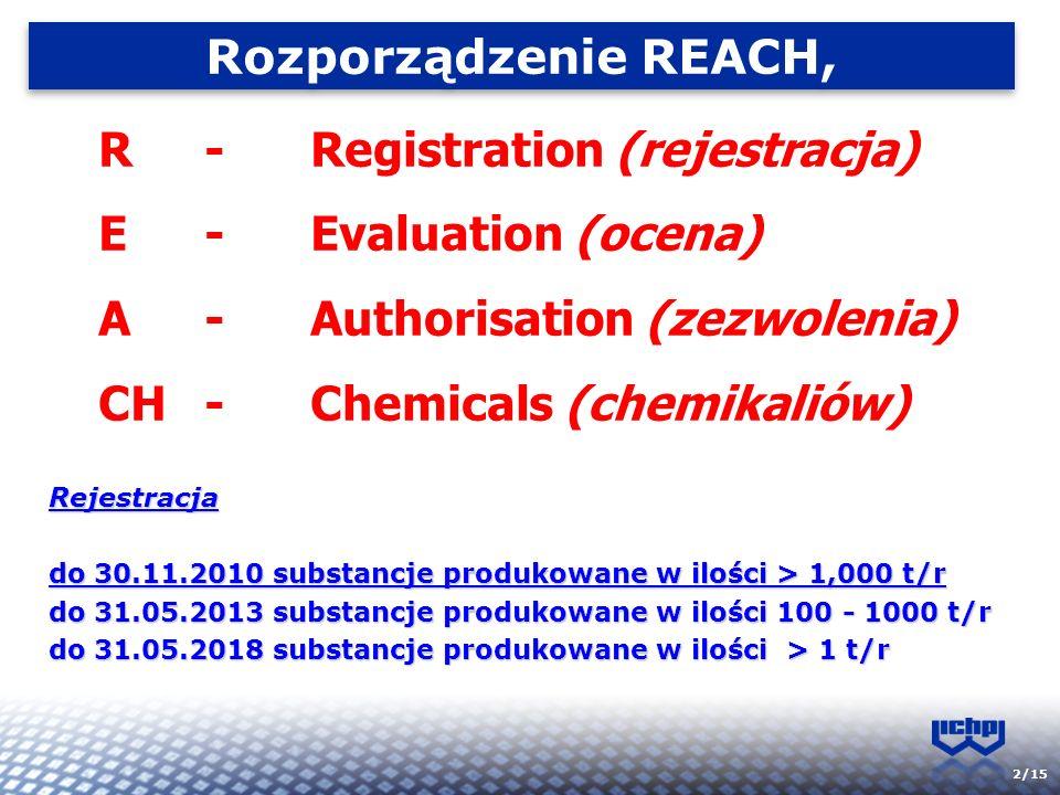 2/15 R-Registration (rejestracja) E-Evaluation (ocena) A-Authorisation (zezwolenia) CH-Chemicals (chemikaliów) Rejestracja do 30.11.2010 substancje pr