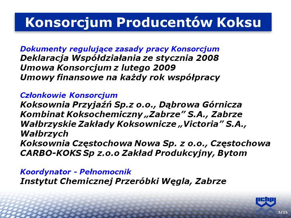 3/15 Konsorcjum Producentów Koksu Dokumenty regulujące zasady pracy Konsorcjum Deklaracja Współdziałania ze stycznia 2008 Umowa Konsorcjum z lutego 20