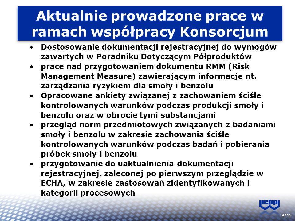5/15 Aktualnie prowadzone prace w ramach współpracy Konsorcjum organizowanie cyklicznych spotkań członków Konsorcjum KPK kontakt z R4CC oraz ECHA szkolenie w zakresie obsługi nowej wersji oprogramowania IUCLID wspólne omawianie dokumentów otrzymywanych z ECHA oraz konsorcjów europejskich przygotowanie do rejestracji siarki bieżąca weryfikacja i uaktualnienie Kart Charakterystyki dla produktów koksowni Naszym celem jest utrzymania rejestracji smoły i benzolu jako wyodrębnionych półproduktów transportowanych