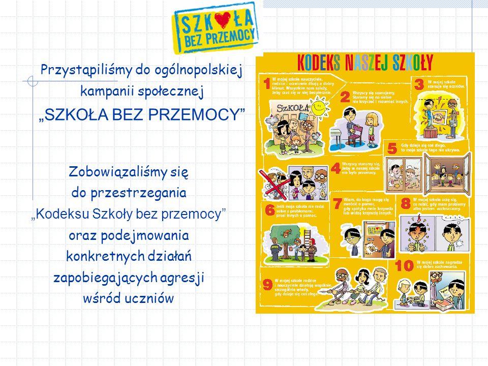 Dyrekcja, Rada Pedagogiczna i Uczniowie Szkoły Podstawowej im.