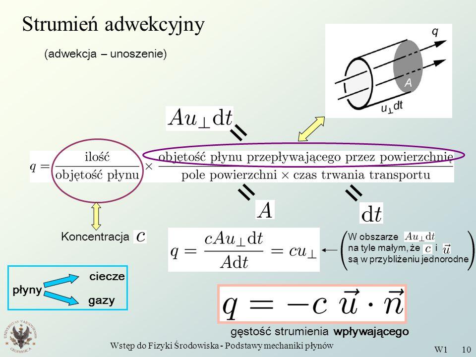 Wstęp do Fizyki Środowiska - Podstawy mechaniki płynów W1 10 Strumień adwekcyjny (adwekcja – unoszenie) Koncentracja = = = płyny gazy ciecze gęstość s