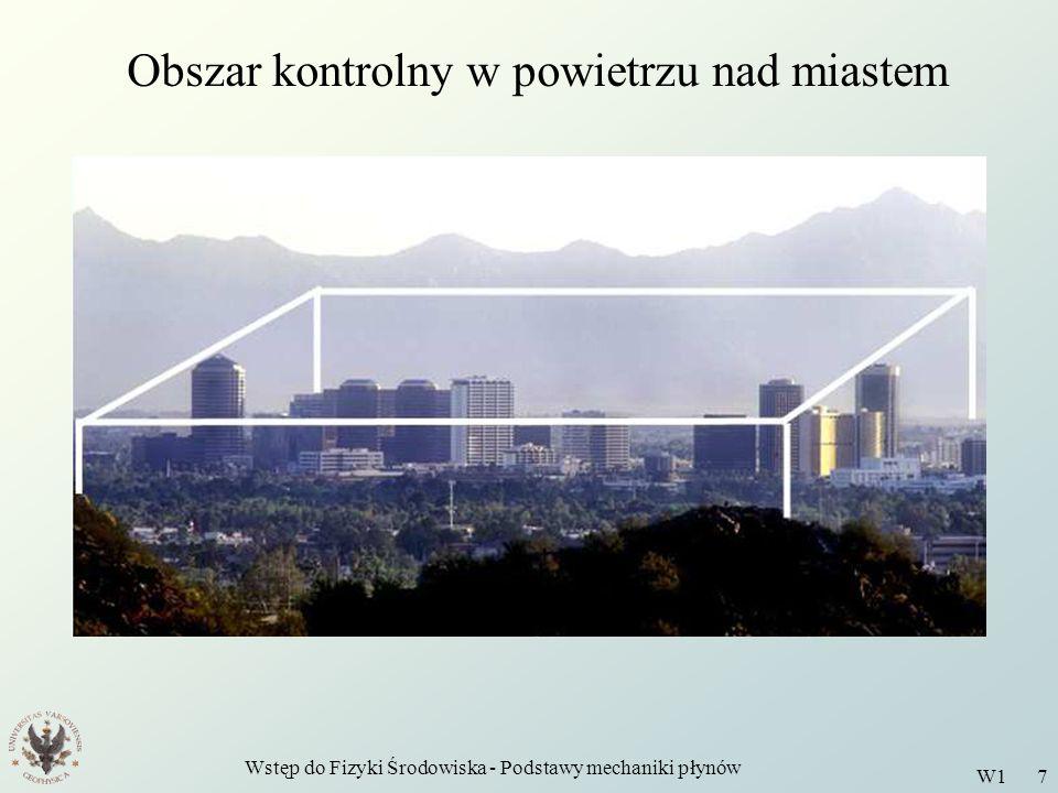 Wstęp do Fizyki Środowiska - Podstawy mechaniki płynów W1 7 Obszar kontrolny w powietrzu nad miastem