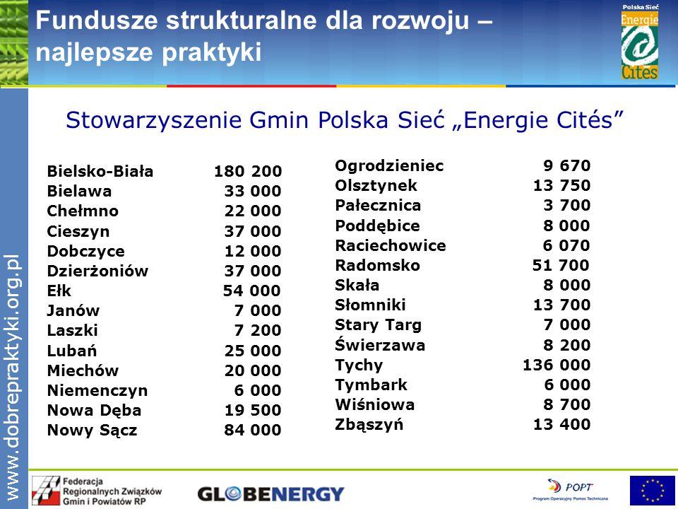 www.pnec.org.pl Polska Sieć www.dobrepraktyki.org.pl Fundusze strukturalne dla rozwoju – najlepsze praktyki Stowarzyszenie Gmin Polska Sieć Energie Cités CZYM SIĘ ZAJMUJEMY.