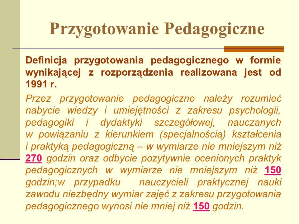 Przygotowanie Pedagogiczne Definicja przygotowania pedagogicznego w formie wynikającej z rozporządzenia realizowana jest od 1991 r. Przez przygotowani