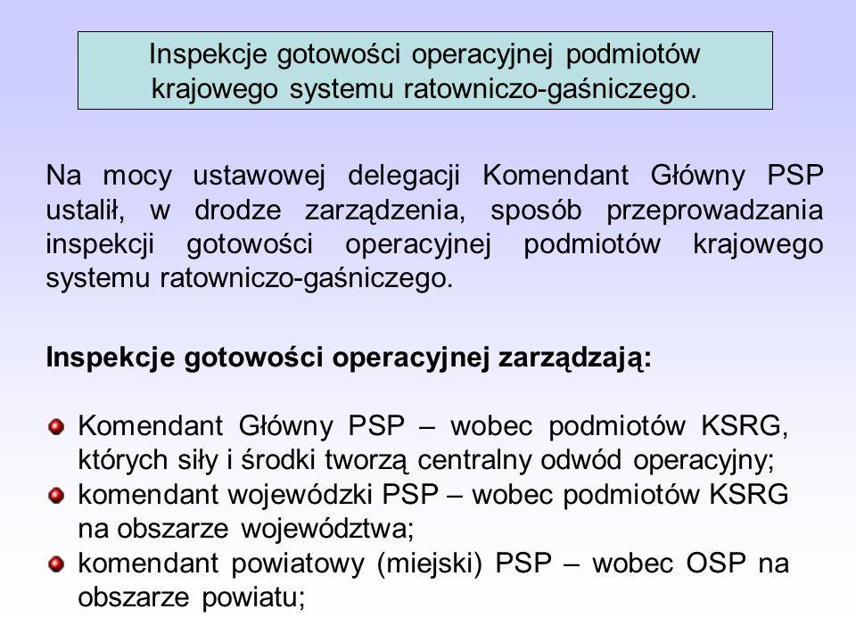 Na mocy ustawowej delegacji Komendant Główny PSP ustalił, w drodze zarządzenia, sposób przeprowadzania inspekcji gotowości operacyjnej podmiotów krajo