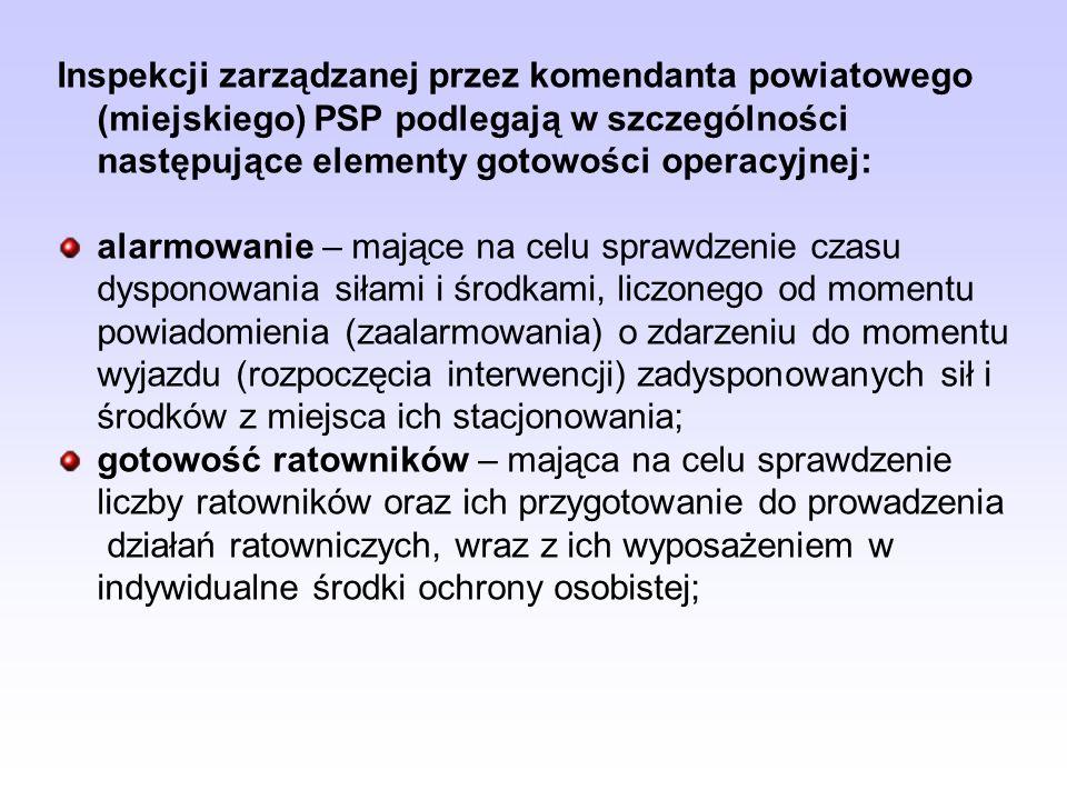 Inspekcji zarządzanej przez komendanta powiatowego (miejskiego) PSP podlegają w szczególności następujące elementy gotowości operacyjnej: alarmowanie