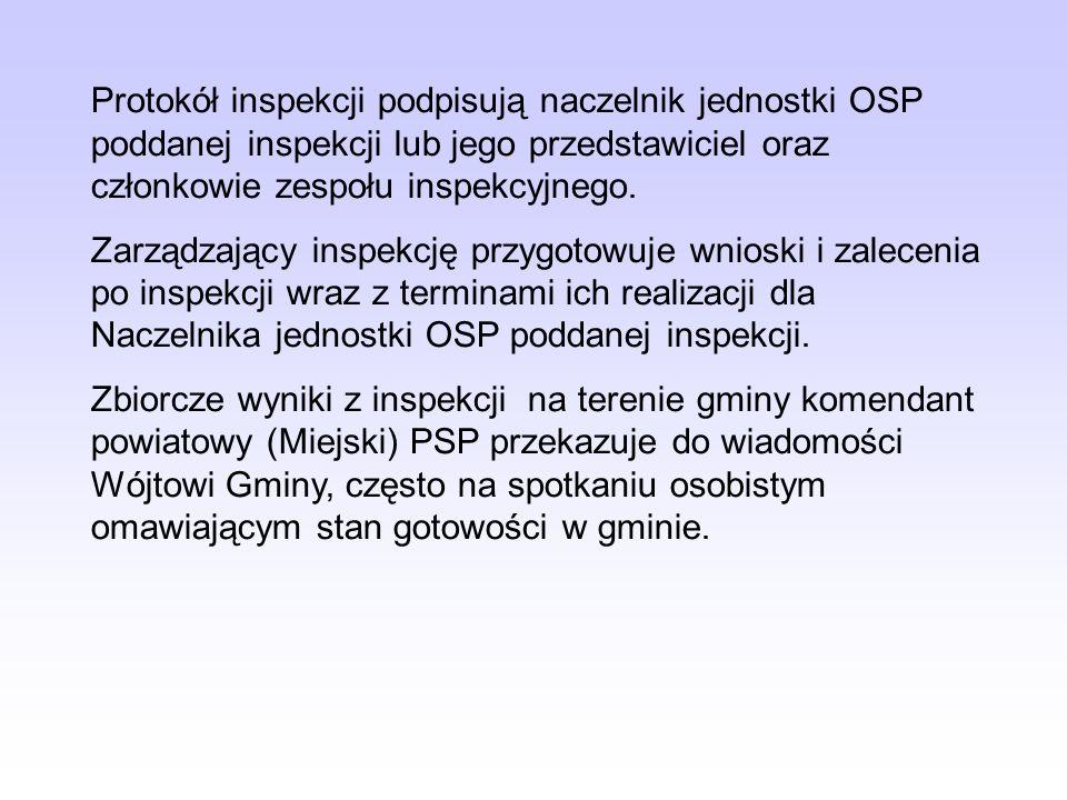 Protokół inspekcji podpisują naczelnik jednostki OSP poddanej inspekcji lub jego przedstawiciel oraz członkowie zespołu inspekcyjnego. Zarządzający in