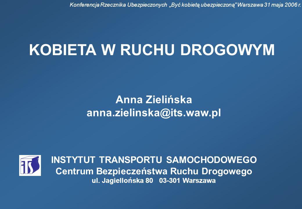 Anna Zielińska anna.zielinska@its.waw.pl INSTYTUT TRANSPORTU SAMOCHODOWEGO Centrum Bezpieczeństwa Ruchu Drogowego ul. Jagiellońska 80 03-301 Warszawa