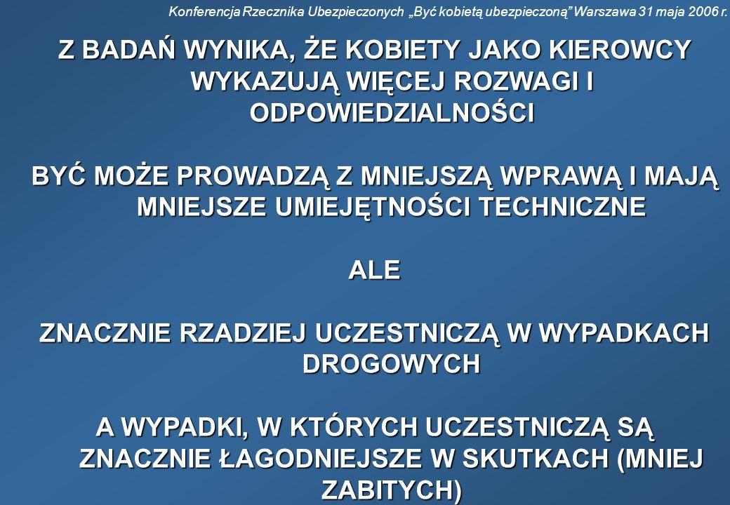 Konferencja Rzecznika Ubezpieczonych Być kobietą ubezpieczoną Warszawa 31 maja 2006 r. Z BADAŃ WYNIKA, ŻE KOBIETY JAKO KIEROWCY WYKAZUJĄ WIĘCEJ ROZWAG