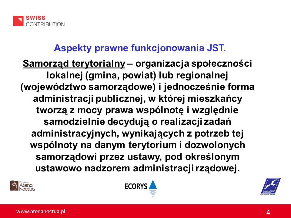 www.atenanoctua.pl 4 Aspekty prawne funkcjonowania JST. Samorząd terytorialny – organizacja społeczności lokalnej (gmina, powiat) lub regionalnej (woj