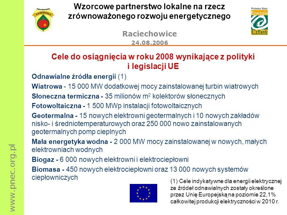 www.pnec.org.pl Wzorcowe partnerstwo lokalne na rzecz zrównoważonego rozwoju energetycznego Raciechowice 24.08.2006 Cele do osiągnięcia w roku 2008 wynikające z polityki i legislacji UE Paliwa transportowe (2) Bioetanol – 5x zwiększenie produkcji bioetanolu Biodiesel - 3x zwiększenie produkcji paliwa biodiesel (2) Cele indykatywne dla biopaliw zostały określone przez Unię Europejską na poziomie 5,75% całkowitego zużycia paliw transportowych w 2010 r.