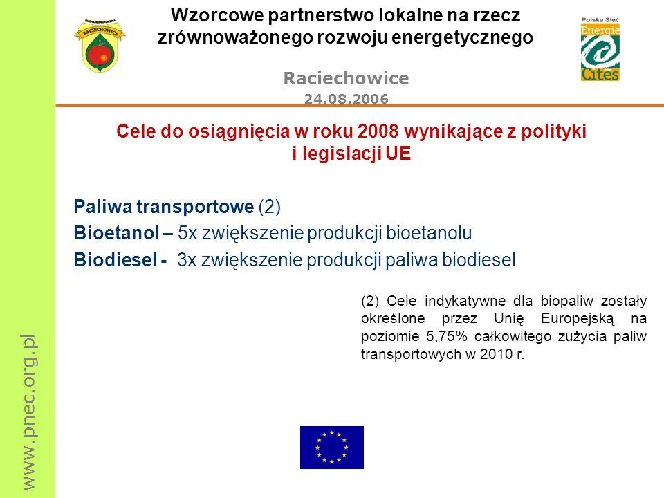 www.pnec.org.pl Wzorcowe partnerstwo lokalne na rzecz zrównoważonego rozwoju energetycznego Raciechowice 24.08.2006 Celem Kampanii na rzecz Zrównoważonego dla Środowiska Rozwoju Energetycznego Europy jest wspieranie i promowanie programów w budynkach, prowadzących do nowej, zintegrowanej koncepcji miejsca zamieszkania, gdzie odnawialne źródła energii i poszanowanie energii odgrywają ważną rolę i zwiększają dobrobyt obywateli.