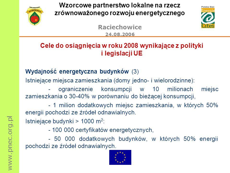 www.pnec.org.pl Wzorcowe partnerstwo lokalne na rzecz zrównoważonego rozwoju energetycznego Raciechowice 24.08.2006 Cele do osiągnięcia w roku 2008 wynikające z polityki i legislacji UE Wydajność energetyczna budynków (3) Istniejące miejsca zamieszkania (domy jedno- i wielorodzinne): - ograniczenie konsumpcji w 10 milionach miejsc zamieszkania o 30-40% w porównaniu do bieżącej konsumpcji, - 1 milion dodatkowych miejsc zamieszkania, w których 50% energii pochodzi ze źródeł odnawialnych.