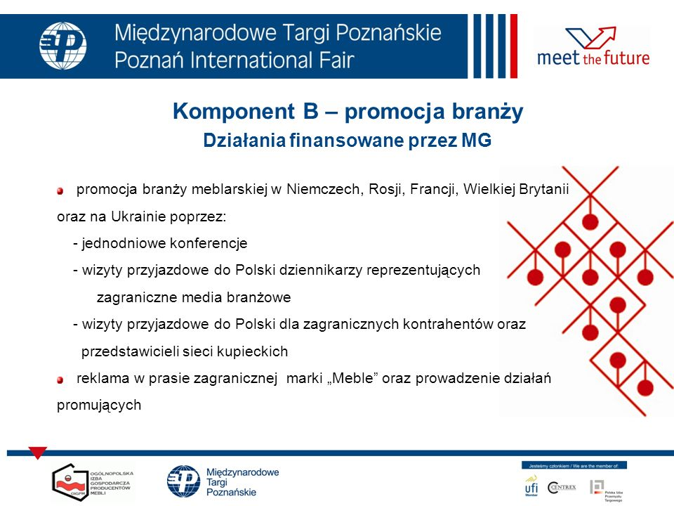 Komponent B – promocja branży Działania finansowane przez MG promocja branży meblarskiej w Niemczech, Rosji, Francji, Wielkiej Brytanii oraz na Ukrainie poprzez: - jednodniowe konferencje - wizyty przyjazdowe do Polski dziennikarzy reprezentujących zagraniczne media branżowe - wizyty przyjazdowe do Polski dla zagranicznych kontrahentów oraz przedstawicieli sieci kupieckich reklama w prasie zagranicznej marki Meble oraz prowadzenie działań promujących