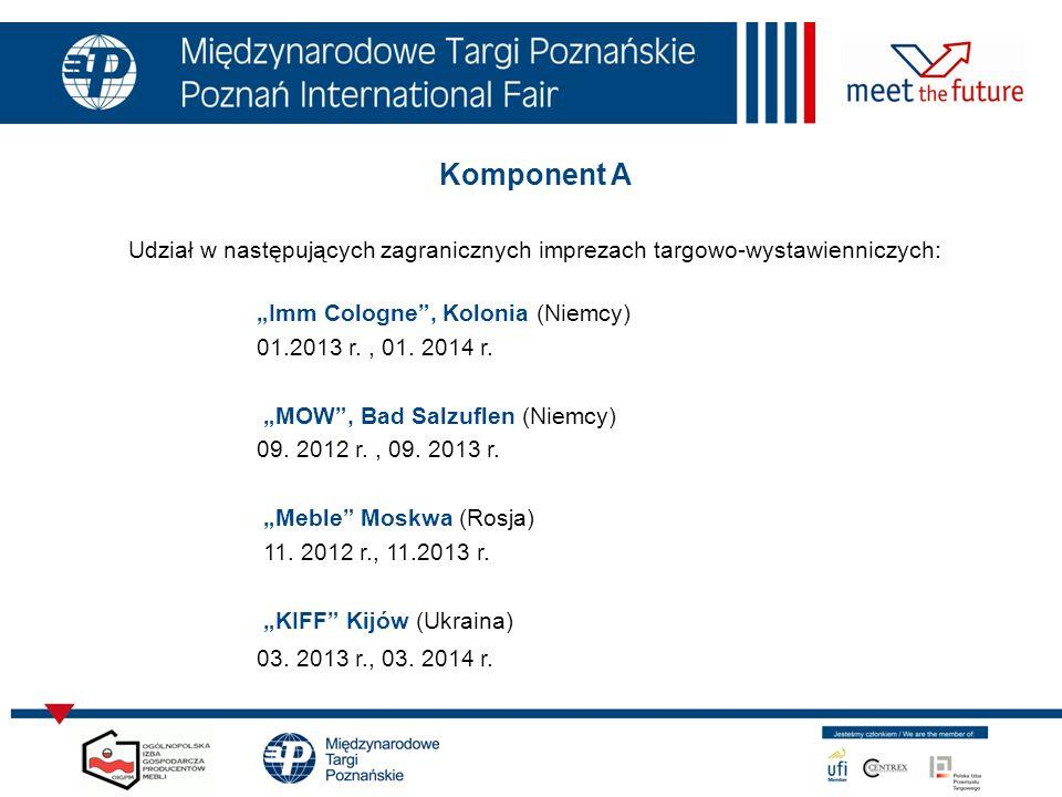 Koszty kwalifikowane: wpis do katalogu targowego, opłata rejestracyjna, reklama w mediach targowych wynajem powierzchni wystawienniczej wynajem zabudowy powierzchni wystawienniczej wynajem sal konferencyjnych w tym zakup usług technicznych (nagłośnienia, oświetlenia) udział w polskich i zagranicznych konferencjach, udział w szkoleniach zakup usług tłumaczenia symultanicznego lub konsekutywnego zakup usługi transportu osób jeżeli jest to związane z organizacją seminarium, konferencji, pokazów lub organizacją branżowej misji gospodarczej zakup usługi spedycji transportu i spedycji eksponatów, w związku z udziałem w targach lub branżowych misjach gospodarczych wraz z ubezpieczeniem i odprawą celną zakup usługi przygotowania i druku materiałów promocyjnych i reklamowych oraz tłumaczenia tych materiałów