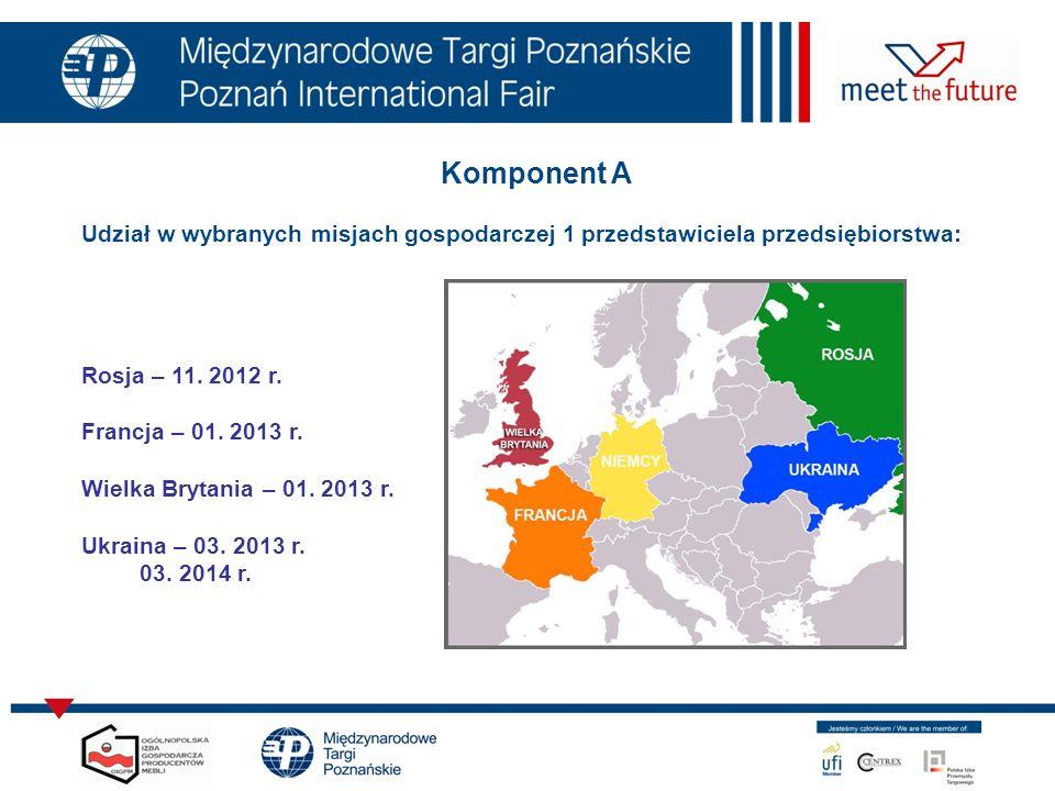 Komponent A Udział w wybranych misjach gospodarczej 1 przedstawiciela przedsiębiorstwa: Rosja – 11.
