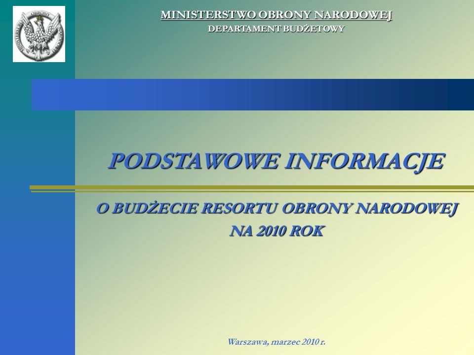 MINISTERSTWO OBRONY NARODOWEJ DEPARTAMENT BUDŻETOWY O BUDŻECIE RESORTU OBRONY NARODOWEJ NA 2010 ROK Warszawa, marzec 2010 r. PODSTAWOWE INFORMACJE
