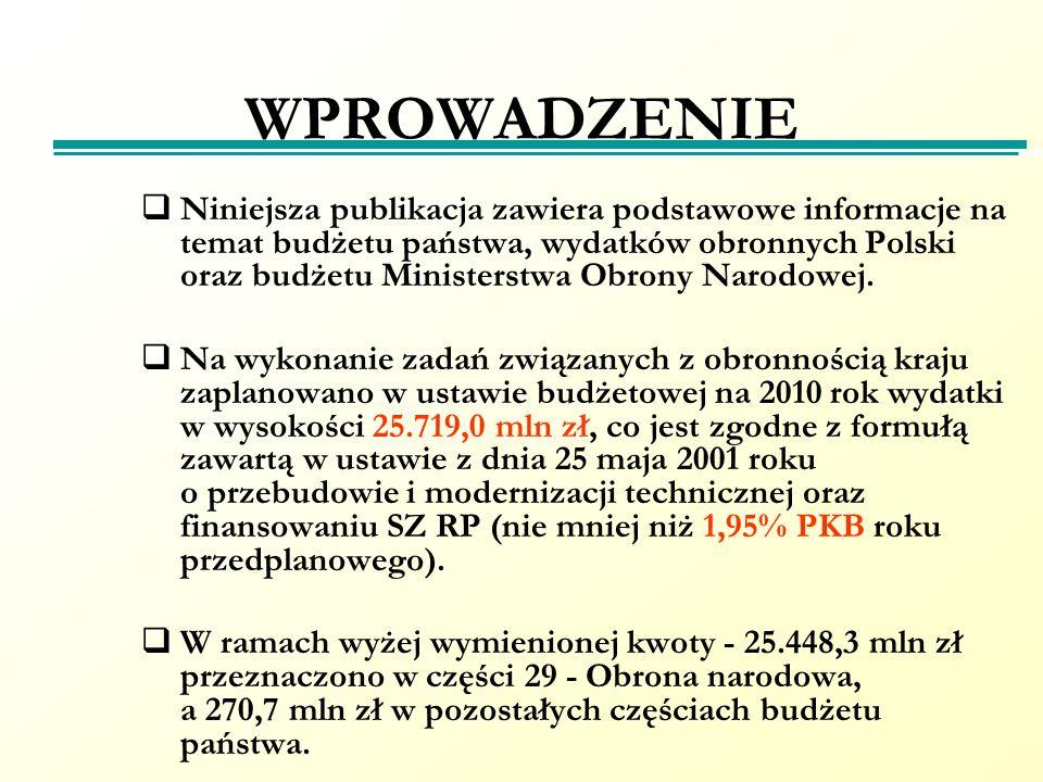 WPROWADZENIE Niniejsza publikacja zawiera podstawowe informacje na temat budżetu państwa, wydatków obronnych Polski oraz budżetu Ministerstwa Obrony N