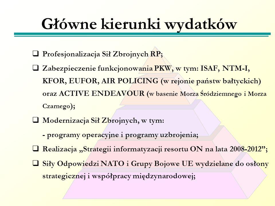 Główne kierunki wydatków Profesjonalizacja Sił Zbrojnych RP; Zabezpieczenie funkcjonowania PKW, w tym: ISAF, NTM-I, KFOR, EUFOR, AIR POLICING (w rejon