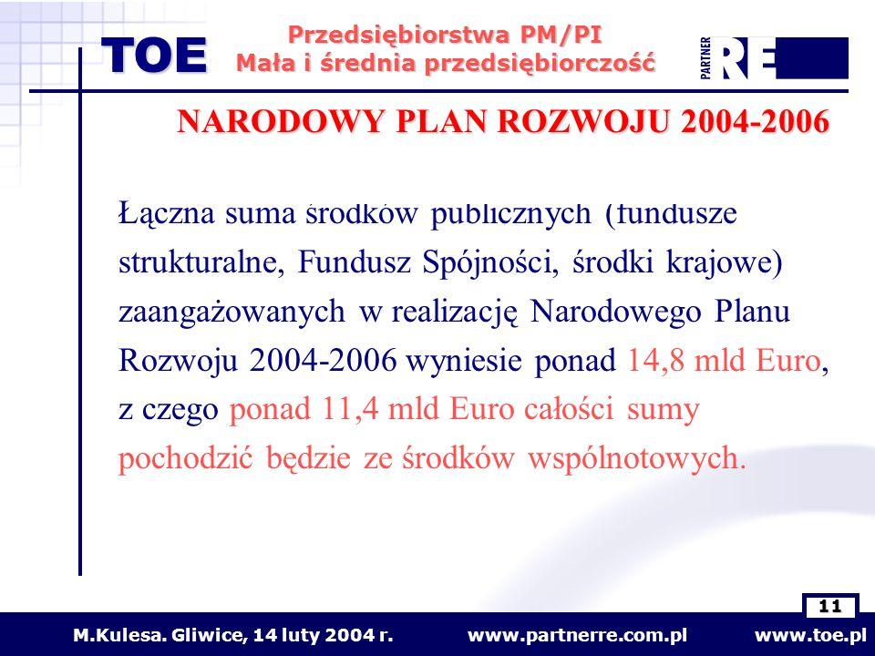 www.partnerre.com.pl www.toe.plM.Kulesa. Gliwice, 14 luty 2004 r. 11 Przedsiębiorstwa PM/PI Mała i średnia przedsiębiorczość TOE Łączna suma środków p