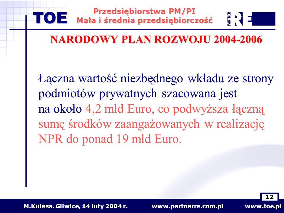 www.partnerre.com.pl www.toe.plM.Kulesa. Gliwice, 14 luty 2004 r. 12 Przedsiębiorstwa PM/PI Mała i średnia przedsiębiorczość TOE Łączna wartość niezbę
