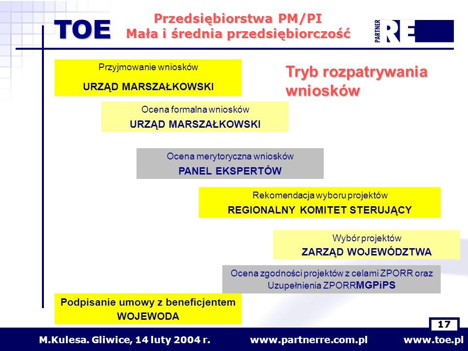 www.partnerre.com.pl www.toe.plM.Kulesa. Gliwice, 14 luty 2004 r. 17 Przedsiębiorstwa PM/PI Mała i średnia przedsiębiorczość TOE Przyjmowanie wniosków