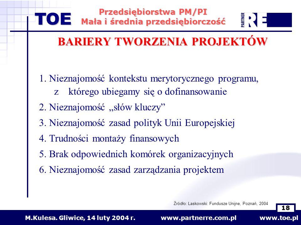www.partnerre.com.pl www.toe.plM.Kulesa. Gliwice, 14 luty 2004 r. 18 Przedsiębiorstwa PM/PI Mała i średnia przedsiębiorczość TOE BARIERY TWORZENIA PRO