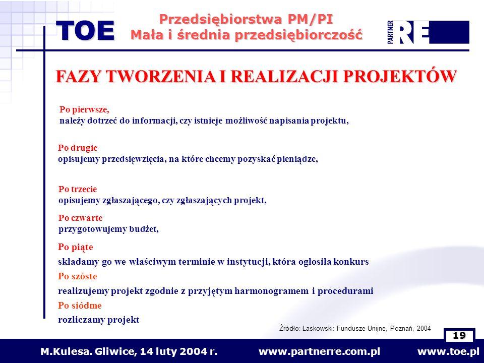 www.partnerre.com.pl www.toe.plM.Kulesa. Gliwice, 14 luty 2004 r. 19 Przedsiębiorstwa PM/PI Mała i średnia przedsiębiorczość TOE Po piąte składamy go